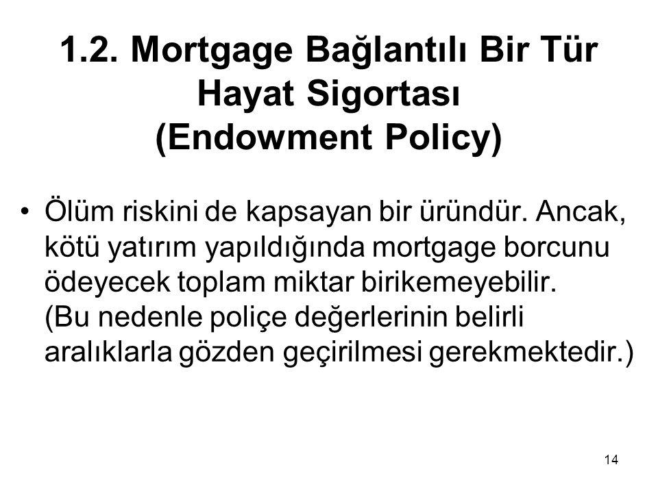 14 1.2. Mortgage Bağlantılı Bir Tür Hayat Sigortası (Endowment Policy) •Ölüm riskini de kapsayan bir üründür. Ancak, kötü yatırım yapıldığında mortgag