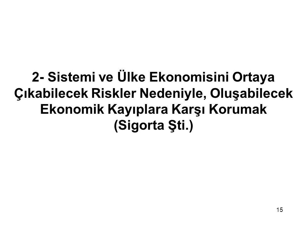 15 2- Sistemi ve Ülke Ekonomisini Ortaya Çıkabilecek Riskler Nedeniyle, Oluşabilecek Ekonomik Kayıplara Karşı Korumak (Sigorta Şti.)