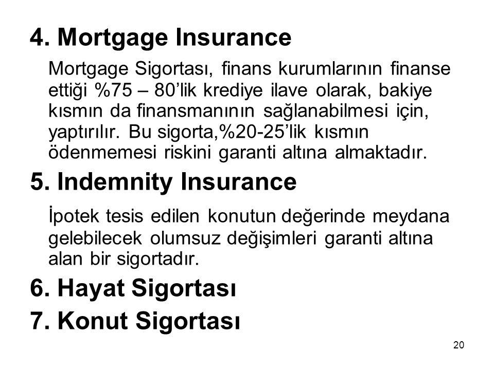 20 4. Mortgage Insurance Mortgage Sigortası, finans kurumlarının finanse ettiği %75 – 80'lik krediye ilave olarak, bakiye kısmın da finansmanının sağl