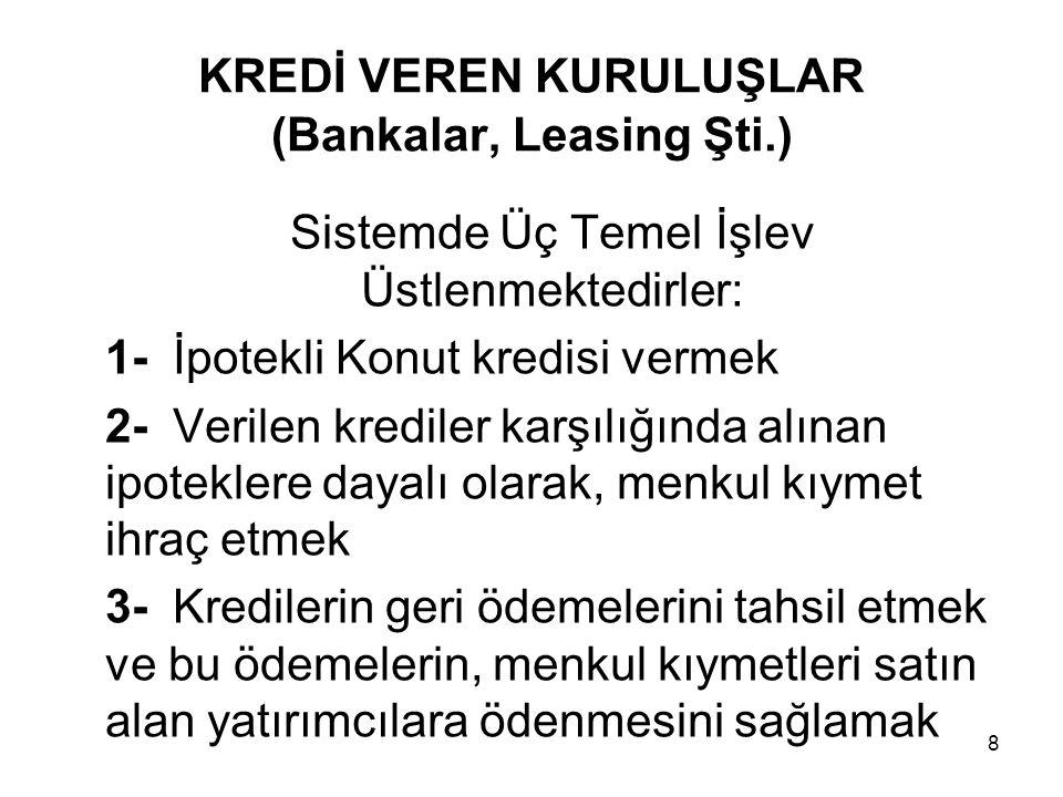 8 KREDİ VEREN KURULUŞLAR (Bankalar, Leasing Şti.) Sistemde Üç Temel İşlev Üstlenmektedirler: 1- İpotekli Konut kredisi vermek 2- Verilen krediler karş