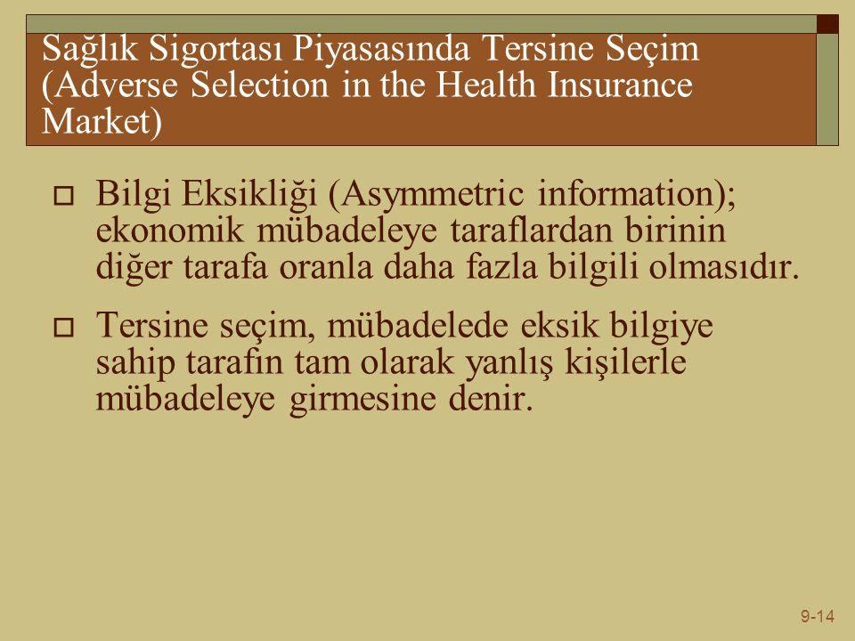 9-14 Sağlık Sigortası Piyasasında Tersine Seçim (Adverse Selection in the Health Insurance Market)  Bilgi Eksikliği (Asymmetric information); ekonomik mübadeleye taraflardan birinin diğer tarafa oranla daha fazla bilgili olmasıdır.