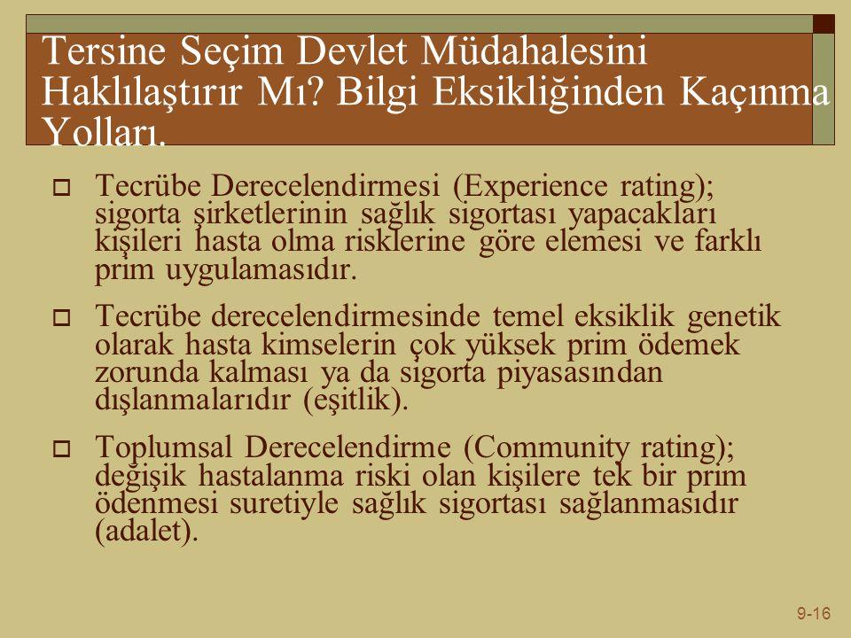 9-16 Tersine Seçim Devlet Müdahalesini Haklılaştırır Mı.