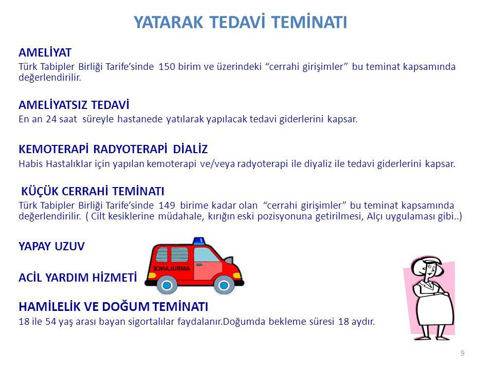 """AMELİYAT Türk Tabipler Birliği Tarife'sinde 150 birim ve üzerindeki """"cerrahi girişimler"""" bu teminat kapsamında değerlendirilir. AMELİYATSIZ TEDAVİ En"""