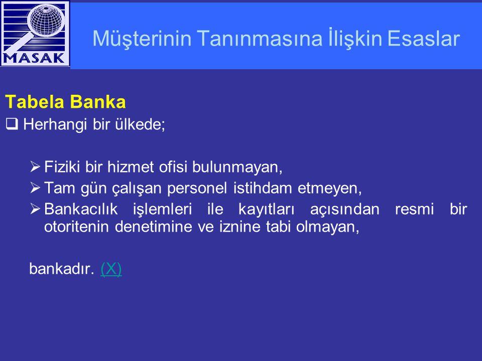 Müşterinin Tanınmasına İlişkin Esaslar Tabela Banka  Herhangi bir ülkede;  Fiziki bir hizmet ofisi bulunmayan,  Tam gün çalışan personel istihdam e