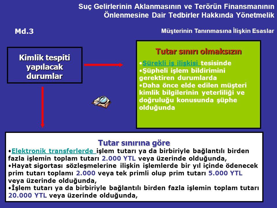 Suç Gelirlerinin Aklanmasının ve Terörün Finansmanının Önlenmesine Dair Tedbirler Hakkında Yönetmelik Müşterinin Tanınmasına İlişkin Esaslar Md.3 Kiml