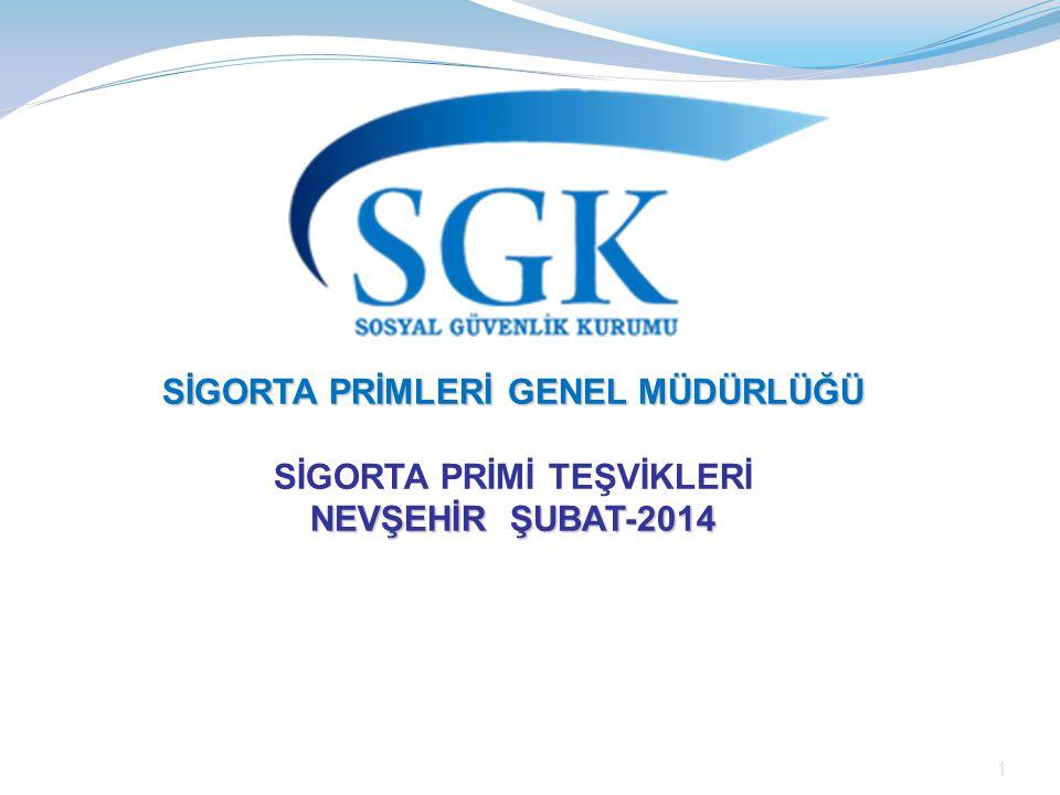Özel sektöre ait işyerlerinde istihdam edilen 5510 S.K.