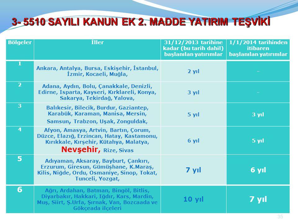 35 Bölgelerİller31/12/2013 tarihine kadar (bu tarih dahil) başlanılan yatırımlar 1/1/2014 tarihinden itibaren başlanılan yatırımlar 1 Ankara, Antalya,