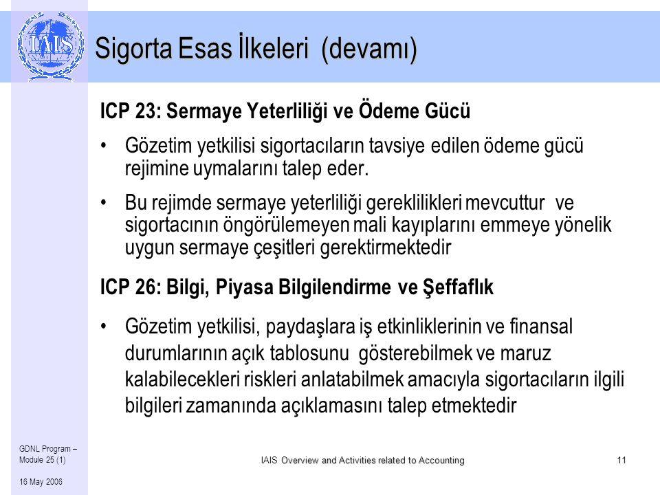 Overview and Activities related to Accounting IAIS Overview and Activities related to Accounting11 GDNL Program – Module 25 (1) 16 May 2006 ICP 23: Sermaye Yeterliliği ve Ödeme Gücü •Gözetim yetkilisi sigortacıların tavsiye edilen ödeme gücü rejimine uymalarını talep eder.