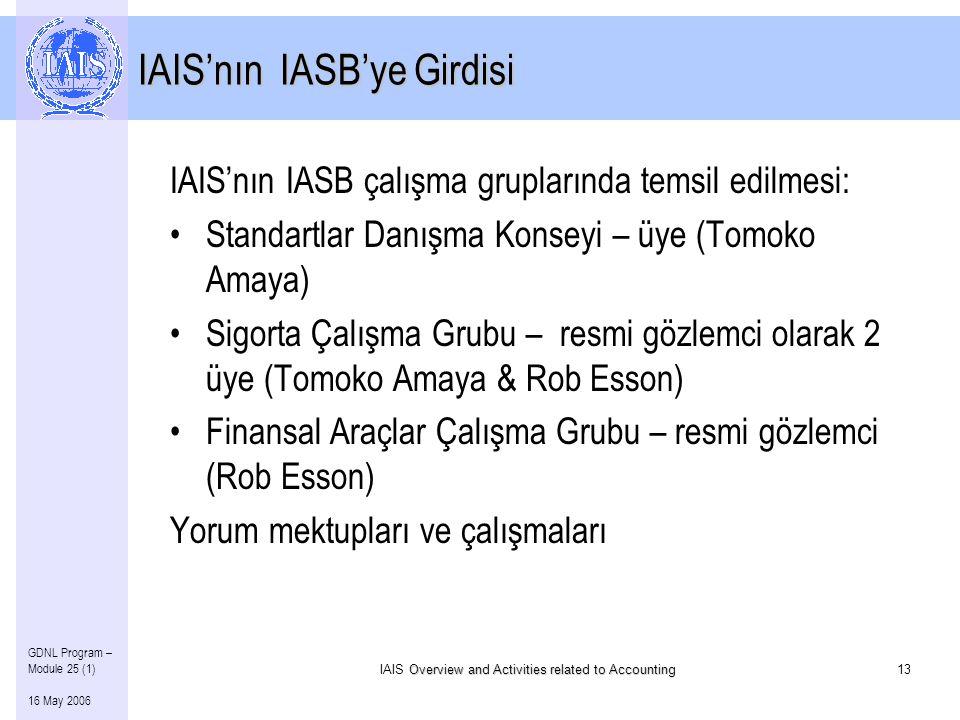 Overview and Activities related to Accounting IAIS Overview and Activities related to Accounting13 GDNL Program – Module 25 (1) 16 May 2006 IAIS'nın IASB'ye Girdisi IAIS'nın IASB çalışma gruplarında temsil edilmesi: •Standartlar Danışma Konseyi – üye (Tomoko Amaya) •Sigorta Çalışma Grubu – resmi gözlemci olarak 2 üye (Tomoko Amaya & Rob Esson) •Finansal Araçlar Çalışma Grubu – resmi gözlemci (Rob Esson) Yorum mektupları ve çalışmaları