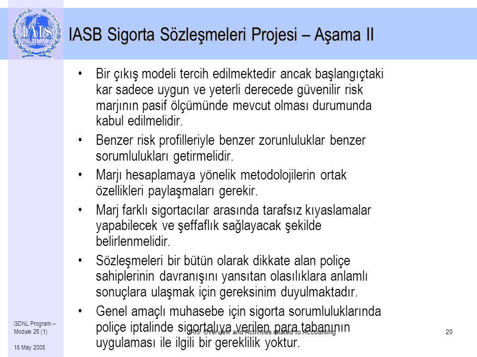 Overview and Activities related to Accounting IAIS Overview and Activities related to Accounting20 GDNL Program – Module 25 (1) 16 May 2006 •Bir çıkış modeli tercih edilmektedir ancak başlangıçtaki kar sadece uygun ve yeterli derecede güvenilir risk marjının pasif ölçümünde mevcut olması durumunda kabul edilmelidir.