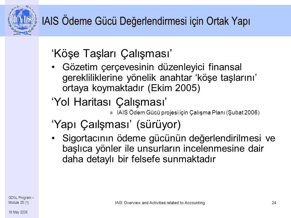 Overview and Activities related to Accounting IAIS Overview and Activities related to Accounting24 GDNL Program – Module 25 (1) 16 May 2006 IAIS Ödeme Gücü Değerlendirmesi için Ortak Yapı 'Köşe Taşları Çalışması' •Gözetim çerçevesinin düzenleyici finansal gerekliliklerine yönelik anahtar 'köşe taşlarını' ortaya koymaktadır (Ekim 2005) 'Yol Haritası Çalışması' »IAIS Ödem Gücü projesi için Çalışma Planı (Şubat 2006) 'Yapı Çaılşması' (sürüyor) •Sigortacının ödeme gücünün değerlendirilmesi ve başlıca yönler ile unsurların incelenmesine dair daha detaylı bir felsefe sunmaktadır