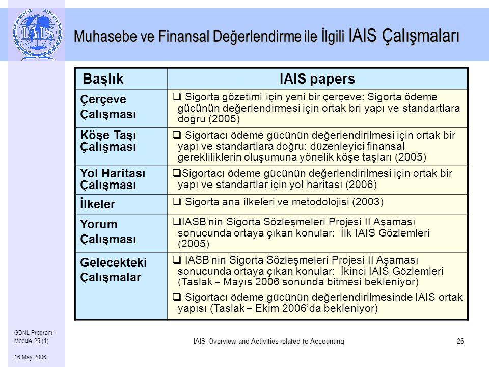 Overview and Activities related to Accounting IAIS Overview and Activities related to Accounting26 GDNL Program – Module 25 (1) 16 May 2006 BaşlıkIAIS papers Çerçeve Çalışması  Sigorta gözetimi için yeni bir çerçeve: Sigorta ödeme gücünün değerlendirmesi için ortak bri yapı ve standartlara doğru (2005) Köşe Taşı Çalışması  Sigortacı ödeme gücünün değerlendirilmesi için ortak bir yapı ve standartlara doğru: düzenleyici finansal gerekliliklerin oluşumuna yönelik köşe taşları (2005) Yol Haritası Çalışması  Sigortacı ödeme gücünün değerlendirilmesi için ortak bir yapı ve standartlar için yol haritası (2006) İlkeler  Sigorta ana ilkeleri ve metodolojisi (2003) Yorum Çalışması  IASB ' nin Sigorta Sözleşmeleri Projesi II Aşaması sonucunda ortaya çıkan konular: İlk IAIS Gözlemleri (2005) Gelecekteki Çalışmalar  IASB ' nin Sigorta Sözleşmeleri Projesi II Aşaması sonucunda ortaya çıkan konular: İkinci IAIS Gözlemleri (Taslak – Mayıs 2006 sonunda bitmesi bekleniyor)  Sigortacı ödeme gücünün değerlendirilmesinde IAIS ortak yapısı (Taslak – Ekim 2006'da bekleniyor) Muhasebe ve Finansal Değerlendirme ile İlgili IAIS Çalışmaları Muhasebe ve Finansal Değerlendirme ile İlgili IAIS Çalışmaları