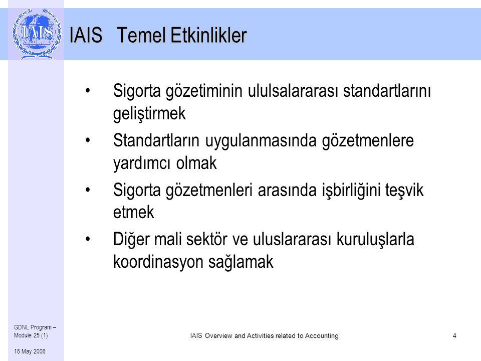 Overview and Activities related to Accounting IAIS Overview and Activities related to Accounting4 GDNL Program – Module 25 (1) 16 May 2006 IAIS Temel Etkinlikler •Sigorta gözetiminin ululsalararası standartlarını geliştirmek •Standartların uygulanmasında gözetmenlere yardımcı olmak •Sigorta gözetmenleri arasında işbirliğini teşvik etmek •Diğer mali sektör ve uluslararası kuruluşlarla koordinasyon sağlamak