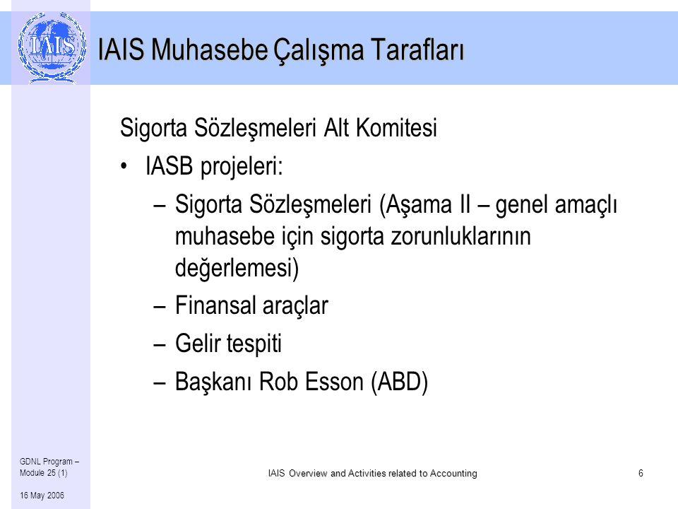 Overview and Activities related to Accounting IAIS Overview and Activities related to Accounting6 GDNL Program – Module 25 (1) 16 May 2006 IAIS Muhasebe Çalışma Tarafları Sigorta Sözleşmeleri Alt Komitesi •IASB projeleri: –Sigorta Sözleşmeleri (Aşama II – genel amaçlı muhasebe için sigorta zorunluklarının değerlemesi) –Finansal araçlar –Gelir tespiti –Başkanı Rob Esson (ABD)