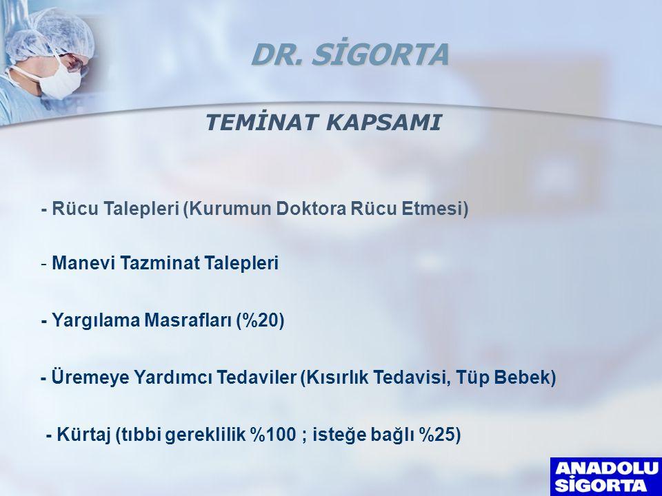 - Rücu Talepleri (Kurumun Doktora Rücu Etmesi) - Manevi Tazminat Talepleri - Yargılama Masrafları (%20) DR.