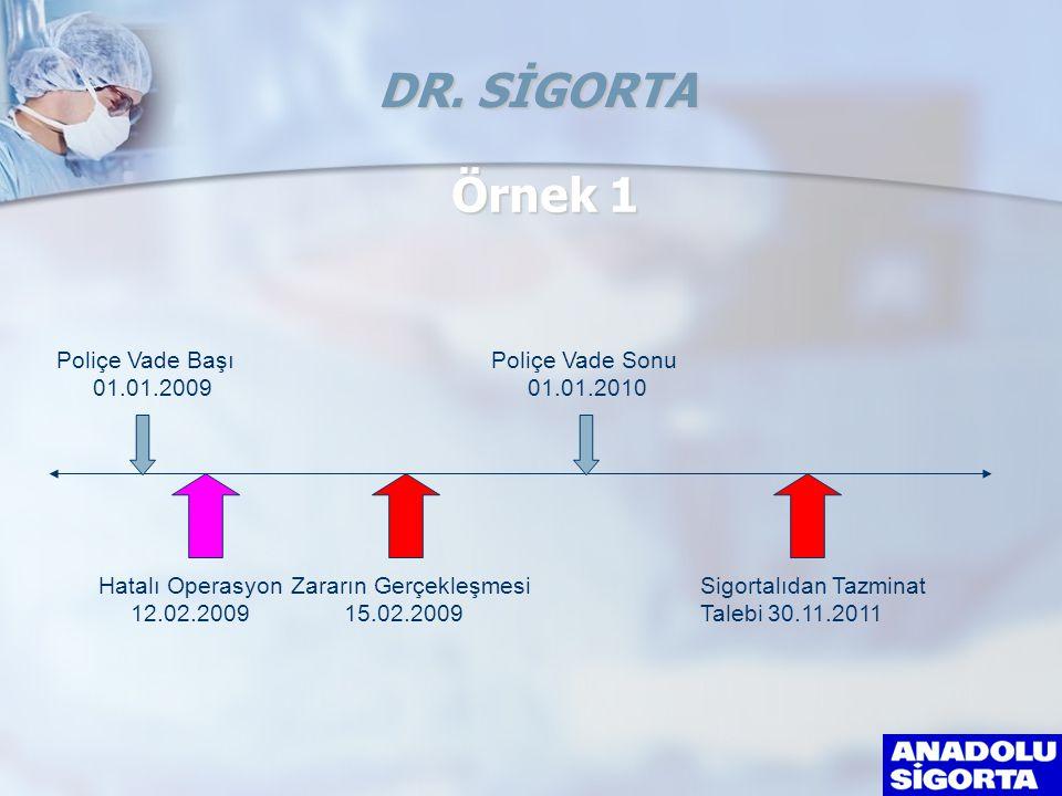 Örnek 1 Hatalı Operasyon 12.02.2009 Sigortalıdan Tazminat Talebi 30.11.2011 Poliçe Vade Başı 01.01.2009 Poliçe Vade Sonu 01.01.2010 DR.