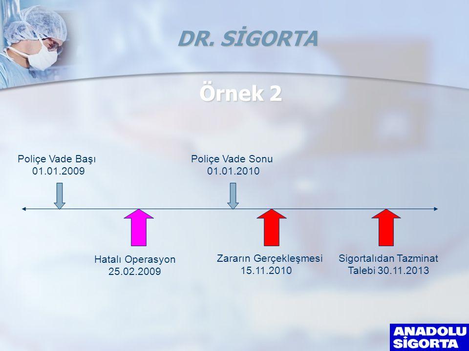 Örnek 2 Hatalı Operasyon 25.02.2009 Sigortalıdan Tazminat Talebi 30.11.2013 Poliçe Vade Başı 01.01.2009 Poliçe Vade Sonu 01.01.2010 DR.