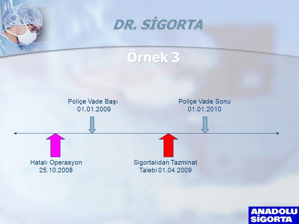 Örnek 3 Hatalı Operasyon 25.10.2008 Sigortalıdan Tazminat Talebi 01.04.2009 Poliçe Vade Başı 01.01.2009 Poliçe Vade Sonu 01.01.2010 DR.