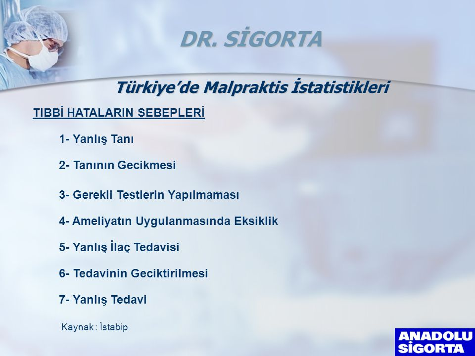 1- Yanlış Tanı 2- Tanının Gecikmesi 3- Gerekli Testlerin Yapılmaması 4- Ameliyatın Uygulanmasında Eksiklik TIBBİ HATALARIN SEBEPLERİ Kaynak : İstabip 5- Yanlış İlaç Tedavisi 6- Tedavinin Geciktirilmesi 7- Yanlış Tedavi Türkiye'de Malpraktis İstatistikleri DR.