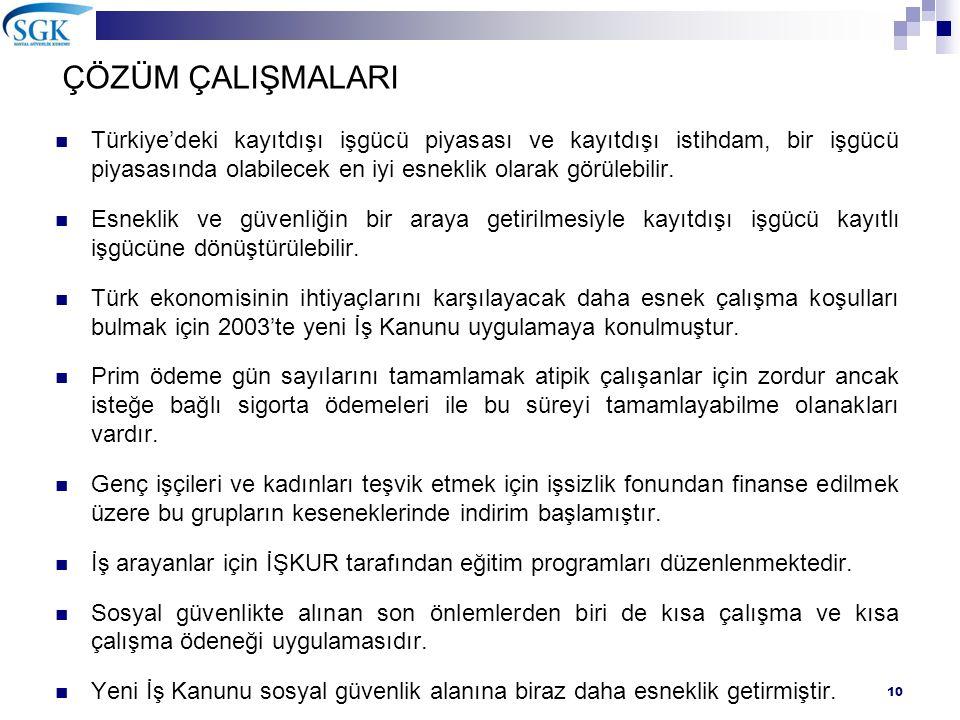 ÇÖZÜM ÇALIŞMALARI  Türkiye'deki kayıtdışı işgücü piyasası ve kayıtdışı istihdam, bir işgücü piyasasında olabilecek en iyi esneklik olarak görülebilir.