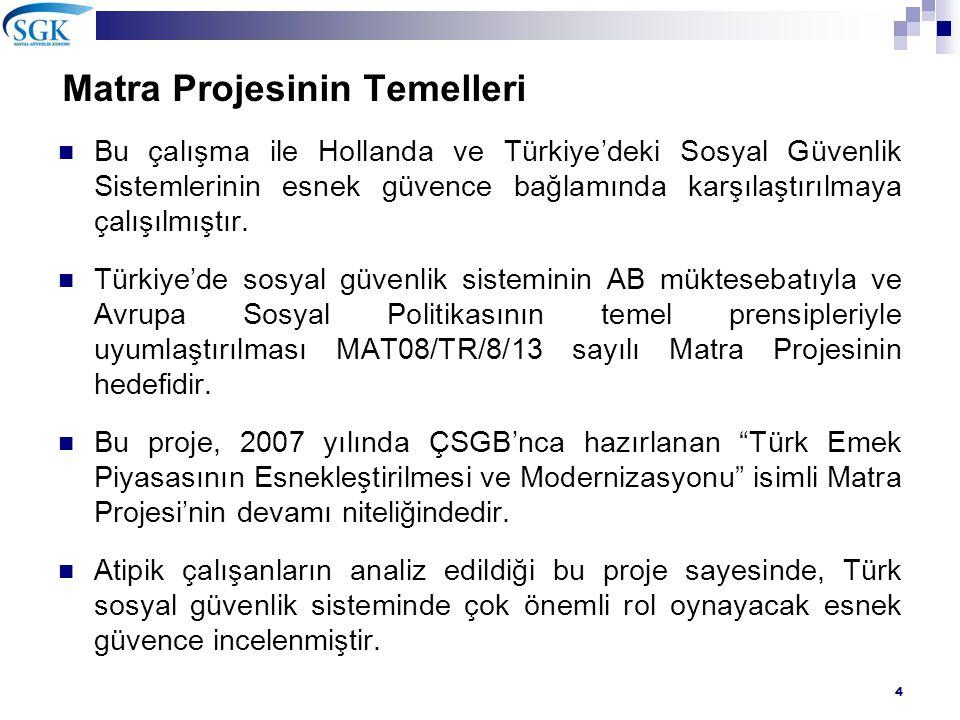 Matra Projesinin Temelleri  Bu çalışma ile Hollanda ve Türkiye'deki Sosyal Güvenlik Sistemlerinin esnek güvence bağlamında karşılaştırılmaya çalışılmıştır.