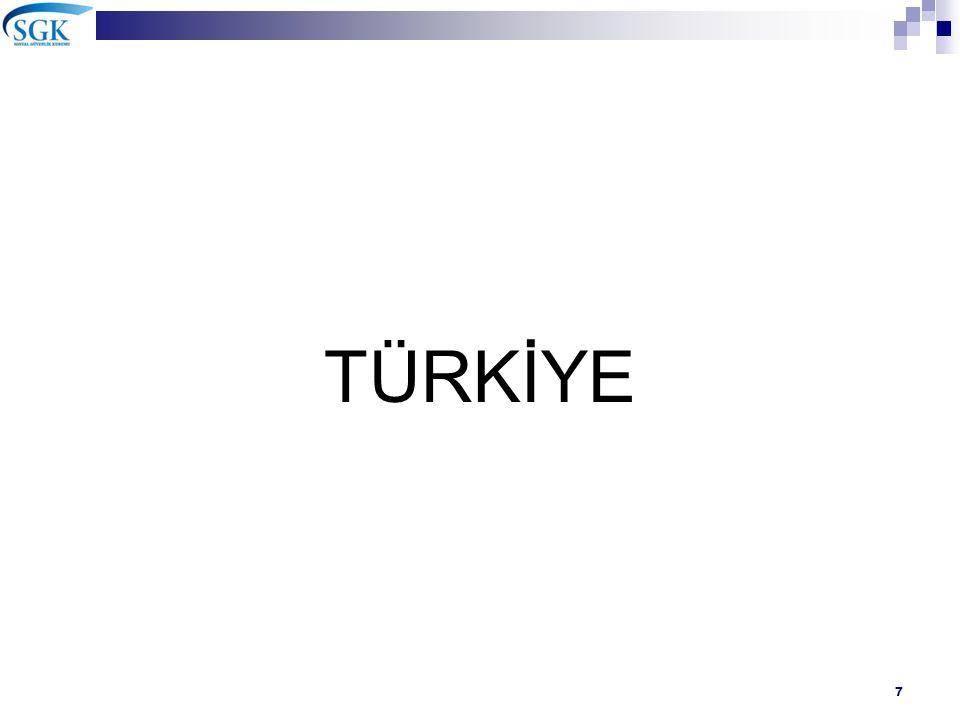 TÜRKİYE'DEKİ MEVCUT DURUM  Türkiye katılım müzakerelerinin başladığı dönemde aynı zamanda sosyal güvenlik sisteminin reform sürecini de başlatmıştır.