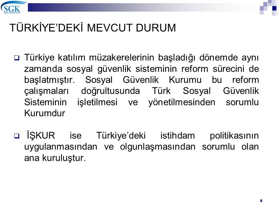 MEVCUT SORUNLAR  Düşük işgücü katılım oranı,  Düşük istihdam oranı  Kayıtdışı ekonominin büyüklüğü Türkiye'deki işgücü piyasasının önemli sorunlarıdır.