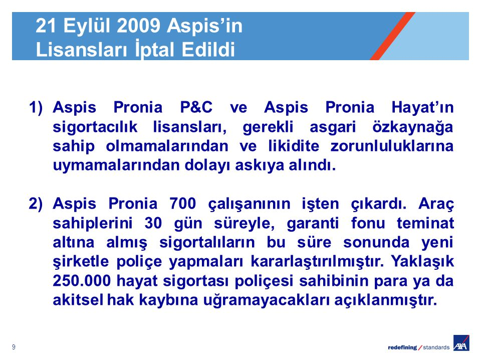 9 21 Eylül 2009 Aspis'in Lisansları İptal Edildi 1)Aspis Pronia P&C ve Aspis Pronia Hayat'ın sigortacılık lisansları, gerekli asgari özkaynağa sahip olmamalarından ve likidite zorunluluklarına uymamalarından dolayı askıya alındı.