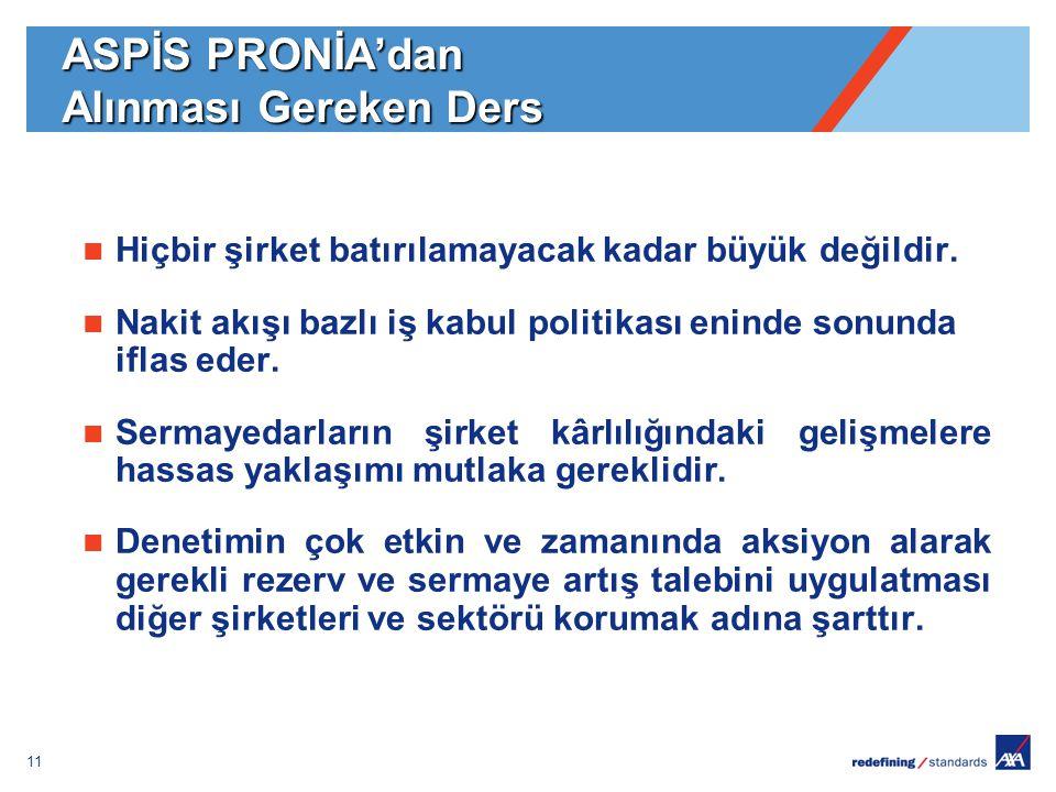 11 ASPİS PRONİA'dan Alınması Gereken Ders  Hiçbir şirket batırılamayacak kadar büyük değildir.