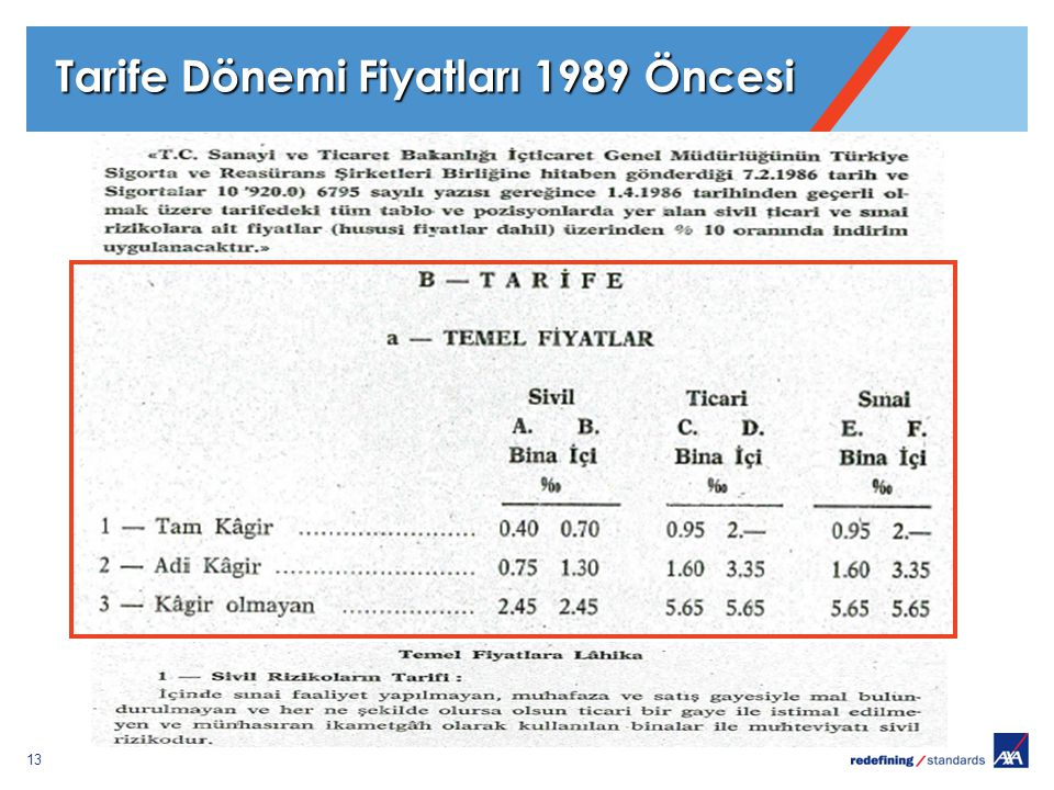13 Tarife Dönemi Fiyatları 1989 Öncesi
