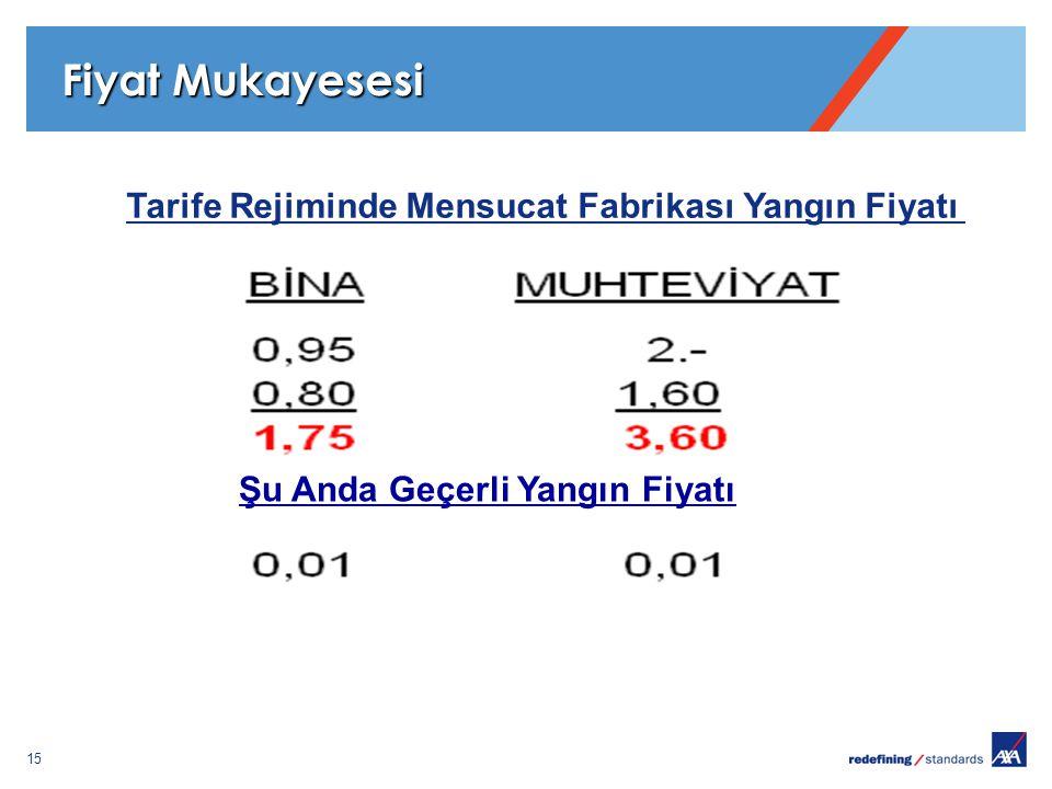 15 Fiyat Mukayesesi Tarife Rejiminde Mensucat Fabrikası Yangın Fiyatı Şu Anda Geçerli Yangın Fiyatı