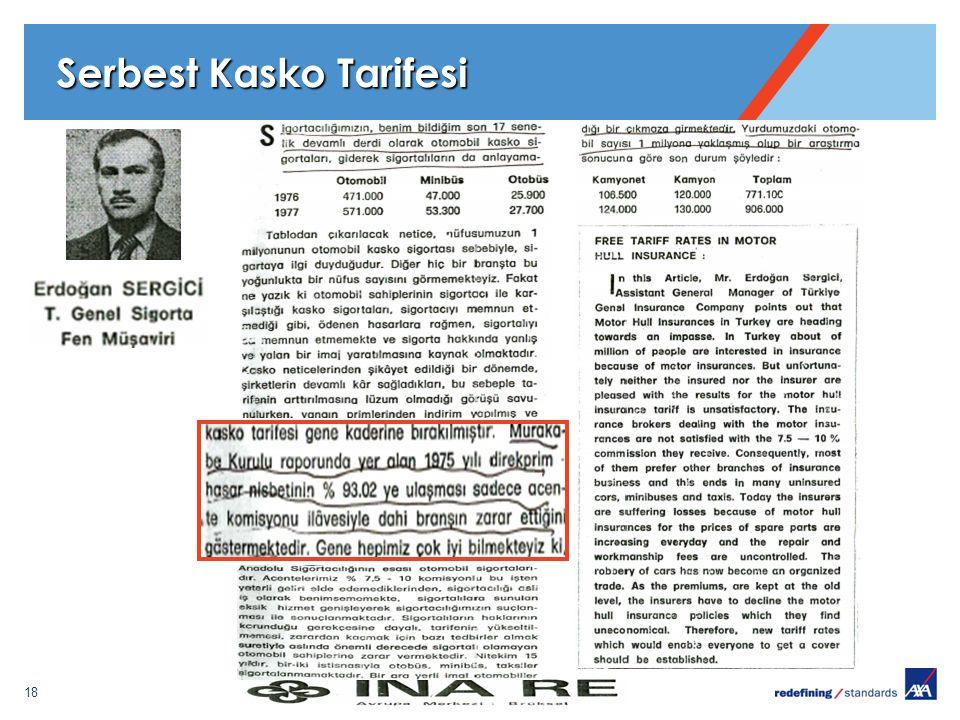 18 Serbest Kasko Tarifesi