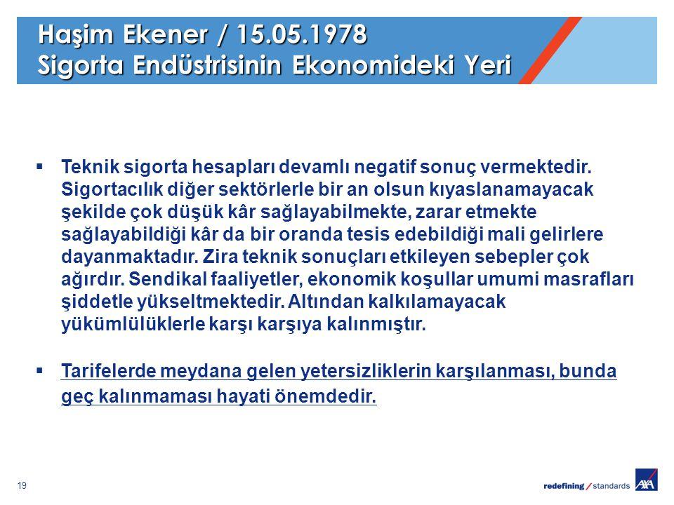 19 Haşim Ekener / 15.05.1978 Sigorta Endüstrisinin Ekonomideki Yeri  Teknik sigorta hesapları devamlı negatif sonuç vermektedir. Sigortacılık diğer s