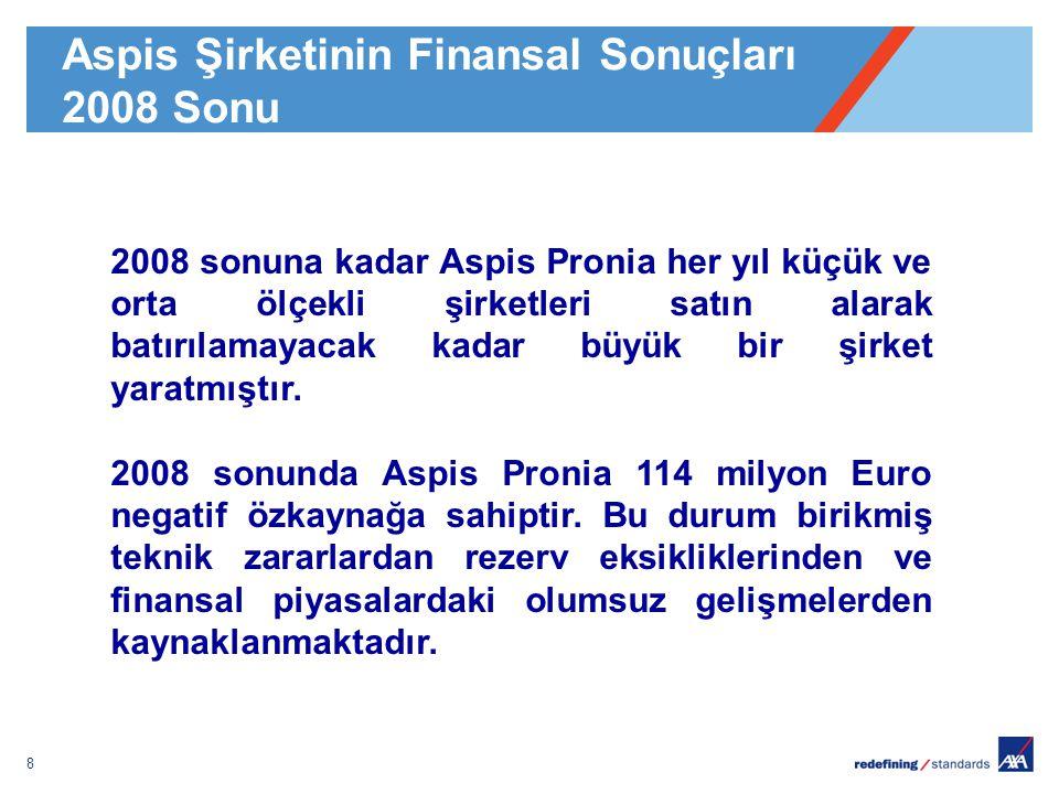 8 Aspis Şirketinin Finansal Sonuçları 2008 Sonu 2008 sonuna kadar Aspis Pronia her yıl küçük ve orta ölçekli şirketleri satın alarak batırılamayacak k
