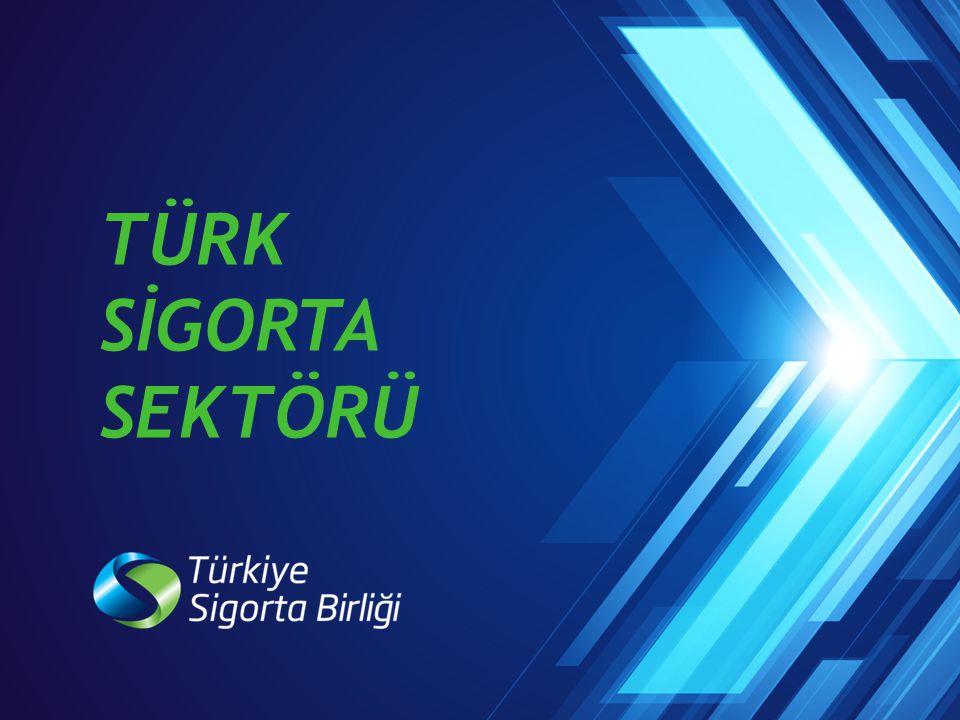 52 2023 Türk Sigorta ve Bireysel Emeklilik Sektörü Büyüme Senaryosu 63 milyar TL, Hayat Dışı Sigortalarda 63 milyar TL, Pazar büyüklüğünün; 16 milyar TL'lik Risk Hayat Sigortasında ise 16 milyar TL'lik prim üretimine, 400 milyar TL'ye Birikimli Hayat ve Bireysel Emeklilik fon büyüklüğünün 400 milyar TL'ye ulaşması hedeflenmektedir.