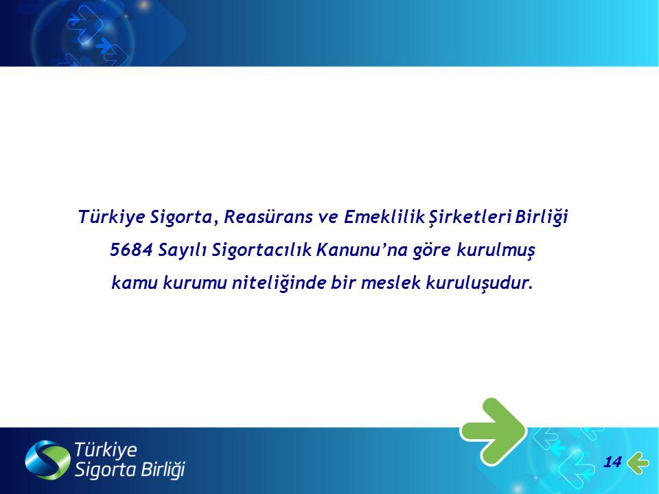 14 Türkiye Sigorta, Reasürans ve Emeklilik Şirketleri Birliği 5684 Sayılı Sigortacılık Kanunu'na göre kurulmuş kamu kurumu niteliğinde bir meslek kuru