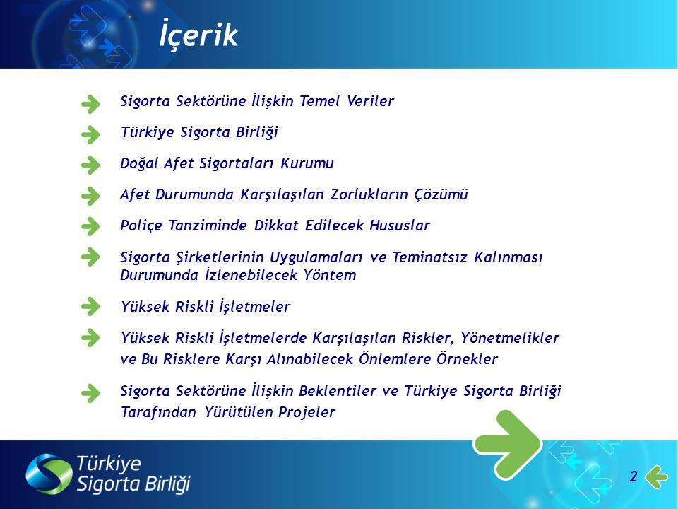 2 Sigorta Sektörüne İlişkin Temel Veriler Türkiye Sigorta Birliği Doğal Afet Sigortaları Kurumu Afet Durumunda Karşılaşılan Zorlukların Çözümü Poliçe