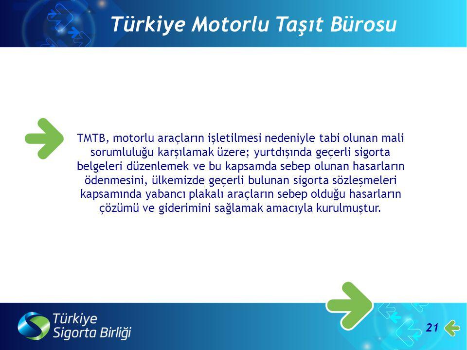 21 Türkiye Motorlu Taşıt Bürosu TMTB, motorlu araçların işletilmesi nedeniyle tabi olunan mali sorumluluğu karşılamak üzere; yurtdışında geçerli sigor