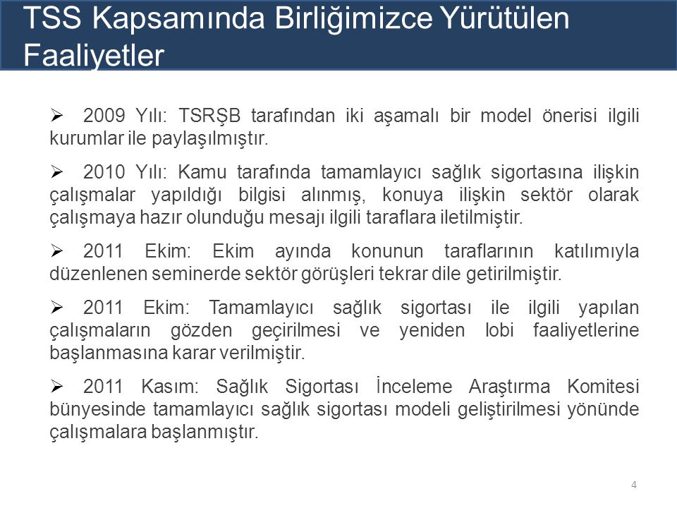  2009 Yılı: TSRŞB tarafından iki aşamalı bir model önerisi ilgili kurumlar ile paylaşılmıştır.  2010 Yılı: Kamu tarafında tamamlayıcı sağlık sigorta