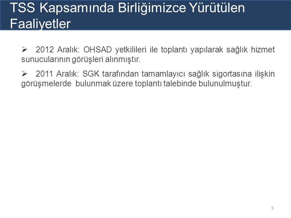  2012 Aralık: OHSAD yetkilileri ile toplantı yapılarak sağlık hizmet sunucularının görüşleri alınmıştır.  2011 Aralık: SGK tarafından tamamlayıcı sa