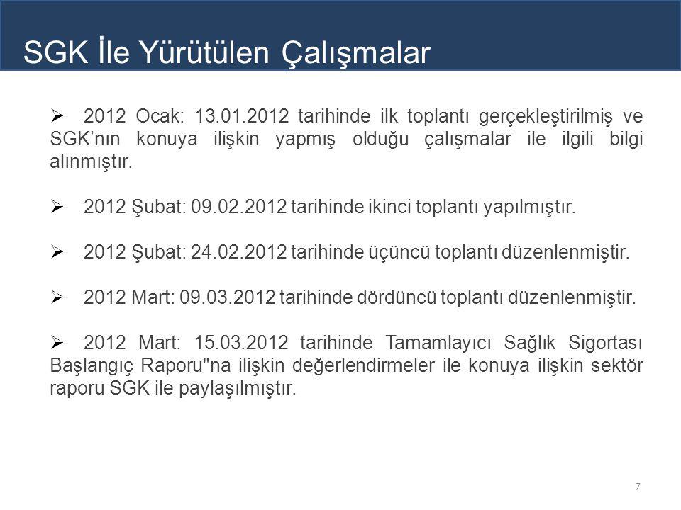  2012 Ocak: 13.01.2012 tarihinde ilk toplantı gerçekleştirilmiş ve SGK'nın konuya ilişkin yapmış olduğu çalışmalar ile ilgili bilgi alınmıştır.  201