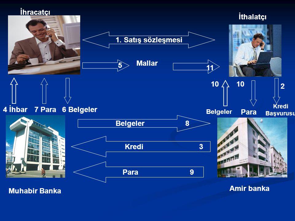 1. Satış sözleşmesi 4 İhbar7 Para6 Belgeler Mallar 5 11 Belgeler8 Kredi3 Para9 Amir banka Muhabir Banka İhracatçı İthalatçı 10 Belgeler Para Kredi Baş