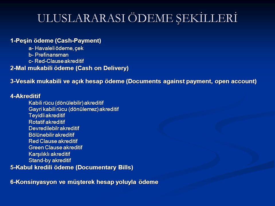 ULUSLARARASI ÖDEME ŞEKİLLERİ 1-Peşin ödeme (Cash-Payment) a- Havaleli ödeme, çek b- Prefinansman c- Red-Clause akreditif 2-Mal mukabili ödeme (Cash on
