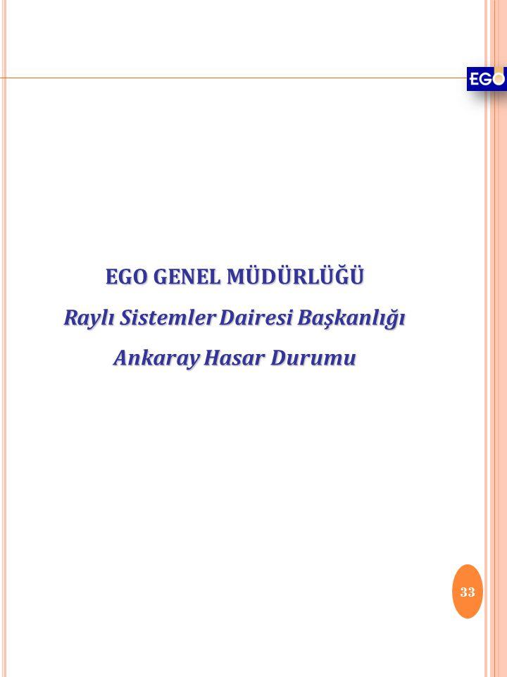 EGO GENEL MÜDÜRLÜĞÜ Raylı Sistemler Dairesi Başkanlığı Ankaray Hasar Durumu 33