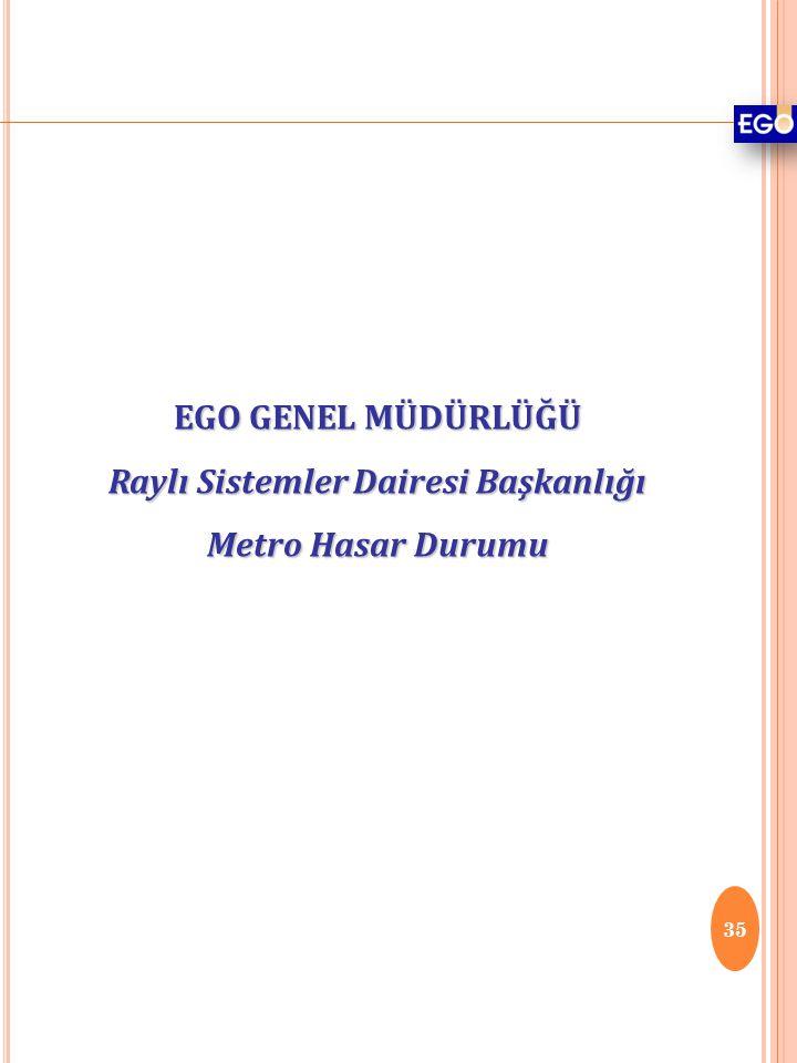 EGO GENEL MÜDÜRLÜĞÜ Raylı Sistemler Dairesi Başkanlığı Metro Hasar Durumu 35