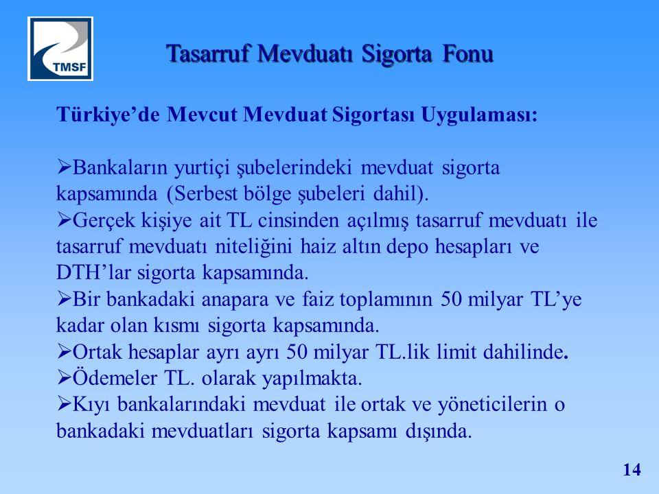 Tasarruf Mevduatı Sigorta Fonu 14 Türkiye'de Mevcut Mevduat Sigortası Uygulaması:  Bankaların yurtiçi şubelerindeki mevduat sigorta kapsamında (Serbe