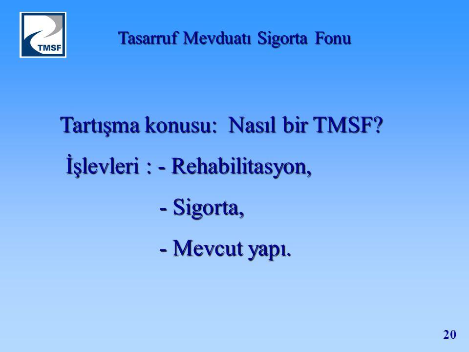 Tasarruf Mevduatı Sigorta Fonu 20 Tartışma konusu: Nasıl bir TMSF? İşlevleri : - Rehabilitasyon, İşlevleri : - Rehabilitasyon, - Sigorta, - Sigorta, -