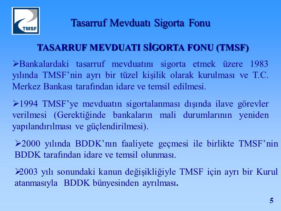 Tasarruf Mevduatı Sigorta Fonu 5  Bankalardaki tasarruf mevduatını sigorta etmek üzere 1983 yılında TMSF'nin ayrı bir tüzel kişilik olarak kurulması