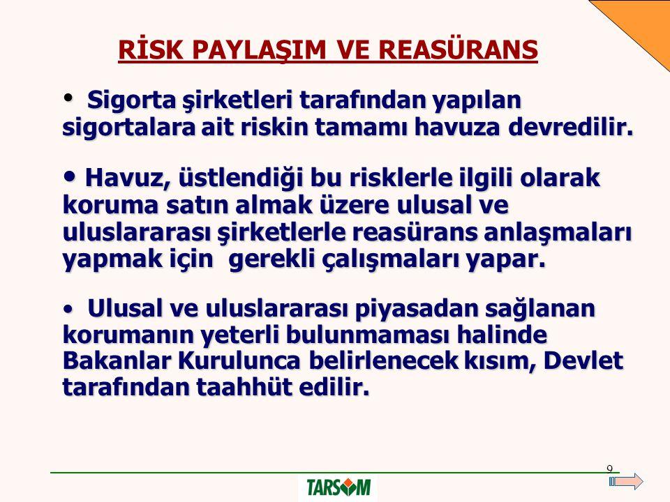 9 • Sigorta şirketleri tarafından yapılan sigortalara ait riskin tamamı havuza devredilir.