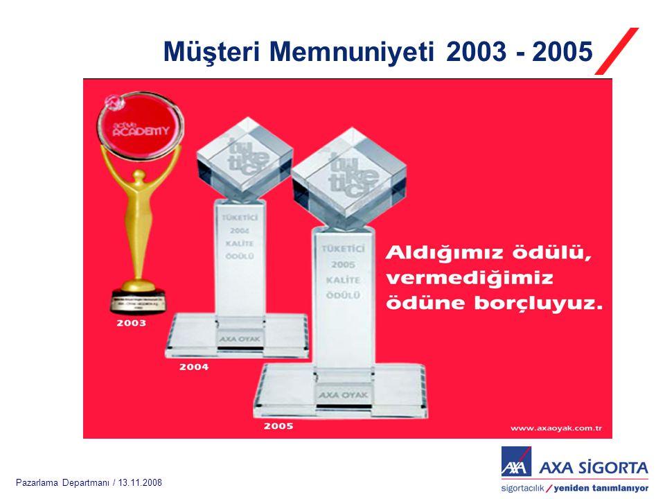 Pazarlama Departmanı / 13.11.2008 Müşteri Memnuniyeti 2003 - 2005